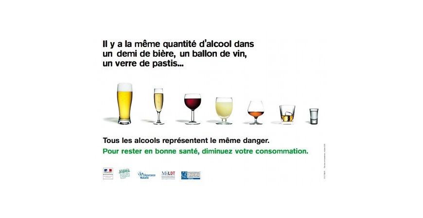 Correspondance du degré d'alcool des boissons